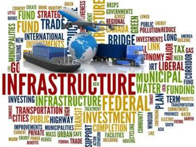Reasons to Consider While Investing in Infrastructure